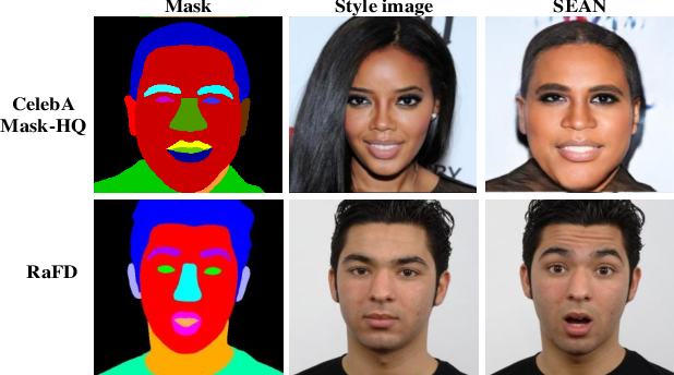 Figure 3 for Translate the Facial Regions You Like Using Region-Wise Normalization