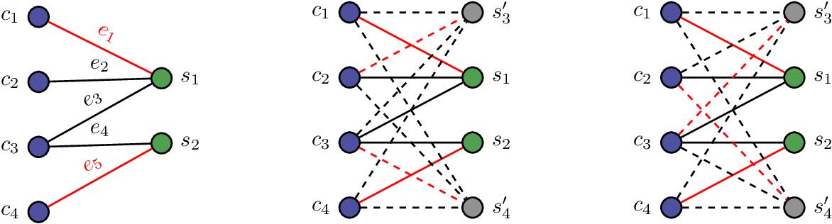 Figure 3 for Combinatorial Pure Exploration of Dueling Bandit