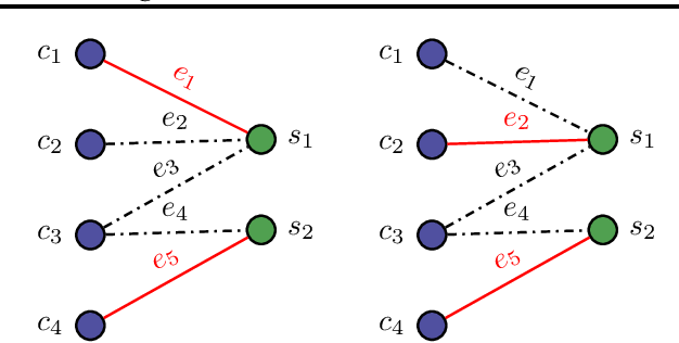 Figure 2 for Combinatorial Pure Exploration of Dueling Bandit