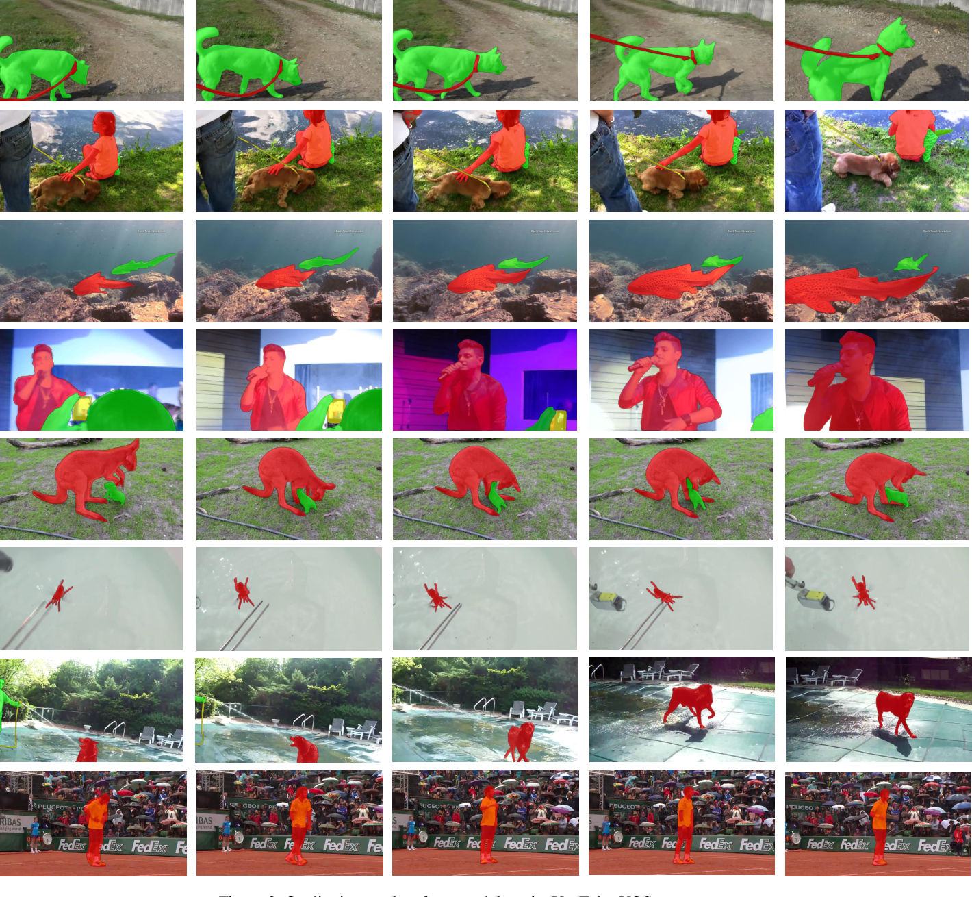 Figure 2 for Towards Good Practices for Video Object Segmentation