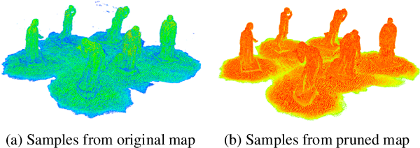 Figure 4 for Online Learning of a Probabilistic and Adaptive Scene Representation