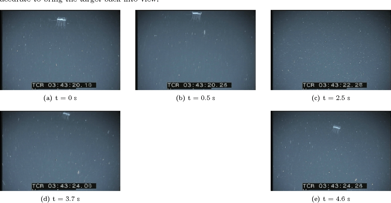 Figure 6. Recovery from losing the target (a Solmissus jellyfish) from the fields-of-view of the control cameras.