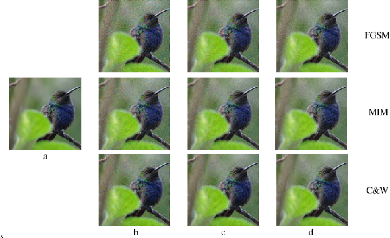 Figure 1 for Attack Type Agnostic Perceptual Enhancement of Adversarial Images