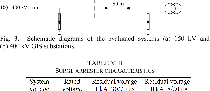schematic diagrams of the evaluated systems (a) 150 kv and