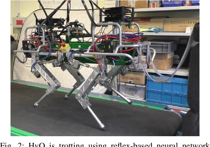 Figure 2 for Stance Control Inspired by Cerebellum Stabilizes Reflex-Based Locomotion on HyQ Robot