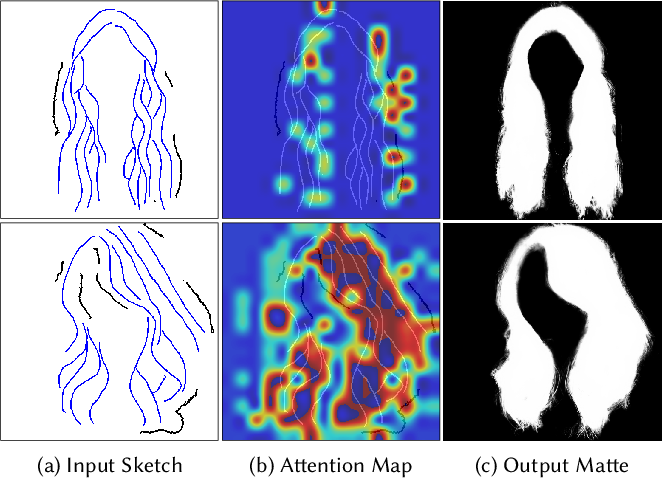 Figure 3 for SketchHairSalon: Deep Sketch-based Hair Image Synthesis