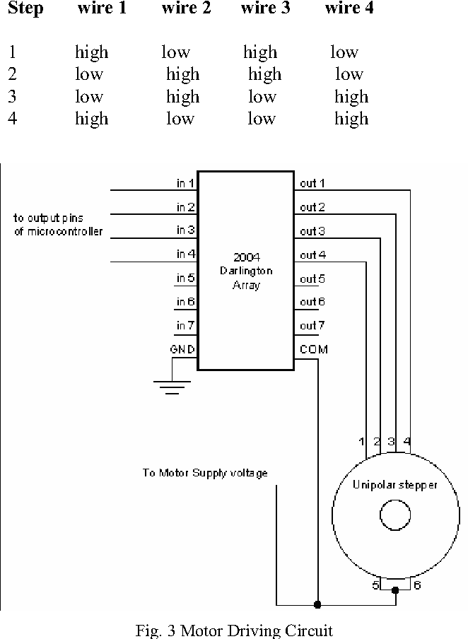 Microcontroller Based Electric Expansion Valve Controller For Air