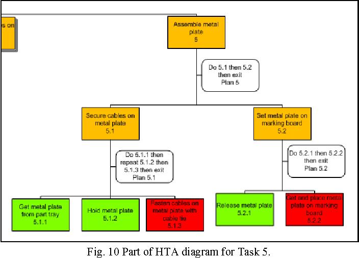 hta wiring diagram enthusiast wiring diagrams u2022 rh rasalibre co Residential Electrical Wiring Diagrams Light Switch Wiring Diagram