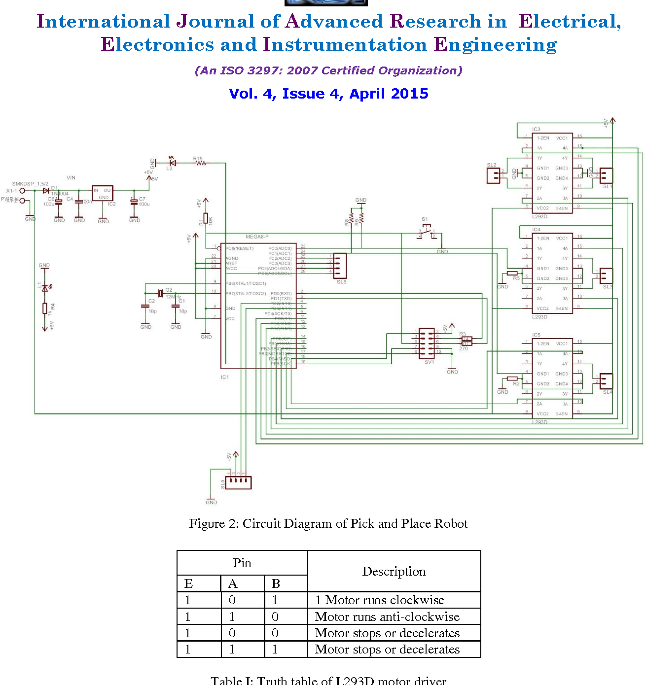 Figure 2 From Wireless Control Of Pick And Place Robotic Arm Using Circuit Diagram Zigbee Transmitter Robot