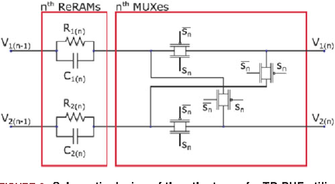 FIGURE 9. Schematic design of the nth stage of a TD-PUF utilizing ReRAM as the delay component. Each ReRAM element is modeled by a resistor and capacitor in parallel.