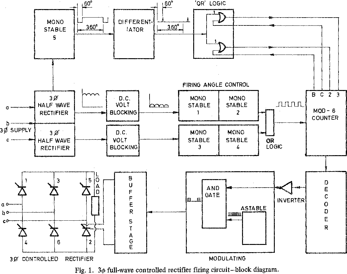 Firing Circuit For Three Phase Thyristor Bridge Rectifier Semantic Build A Fast Halfwave Diagram Electronic Scholar