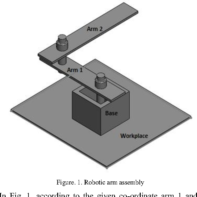 Figure 1 from Assembly of Robotic Arm Based on Inverse Kinematics