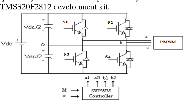 Figure 1 from SENSOR-LESS CONTROL OF A PERMANENT MAGNET SYNCHRONOUS