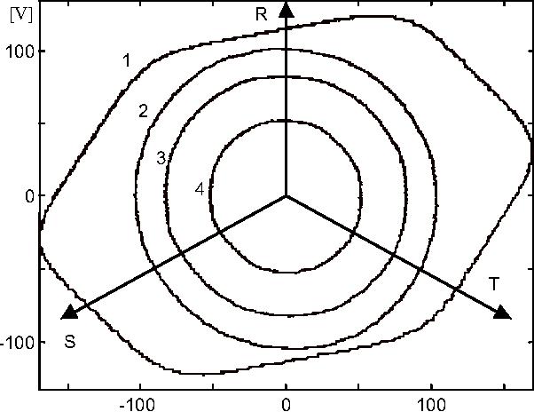 Figure 15 From Pulse Width Modulated Igbt Ac Chopper