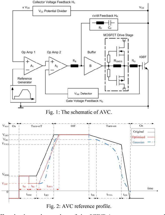 Shaping Pulse Transitions By Active Voltage Control For Reduced Emi