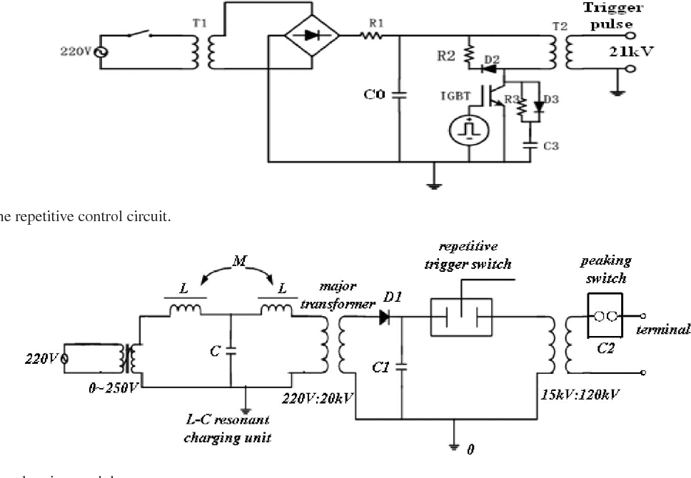 Figure 6 from A Compact 100-PPS High-Voltage Trigger Pulse Generator on