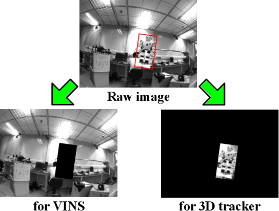Figure 2 for Estimating Metric Poses of Dynamic Objects Using Monocular Visual-Inertial Fusion