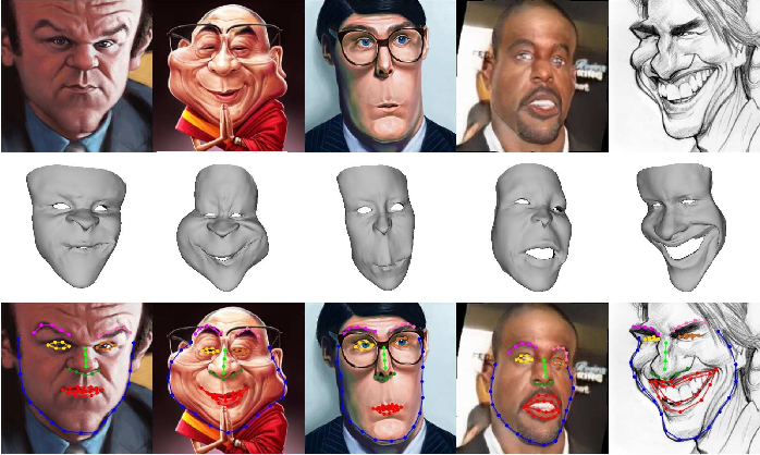 Figure 1 for Landmark Detection and 3D Face Reconstruction for Caricature using a Nonlinear Parametric Model