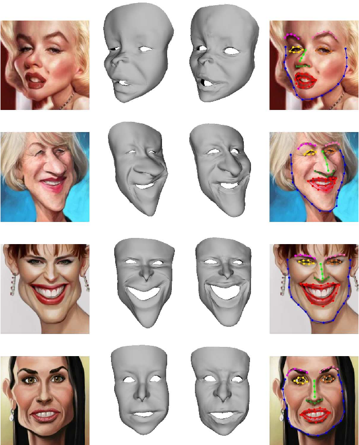 Figure 2 for Landmark Detection and 3D Face Reconstruction for Caricature using a Nonlinear Parametric Model
