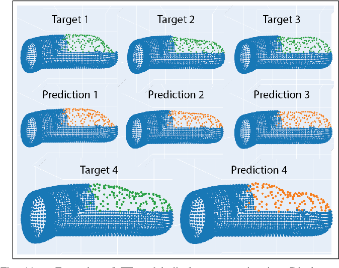 Figure 3 for Interpreting and Predicting Tactile Signals via a Physics-Based and Data-Driven Framework