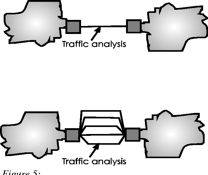 Figure 5: Alternative routing path to make traffic analysis more difficult.