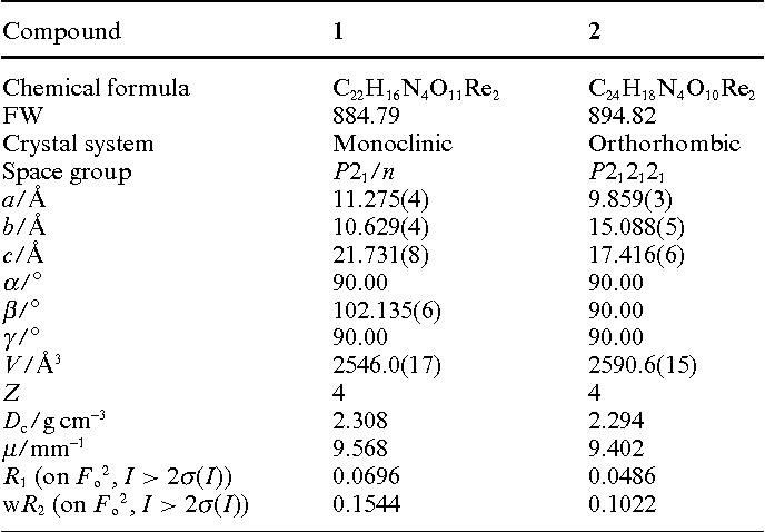 Table 1 From Synthesis Of Dimeric Rei Amino Acid Conjugate