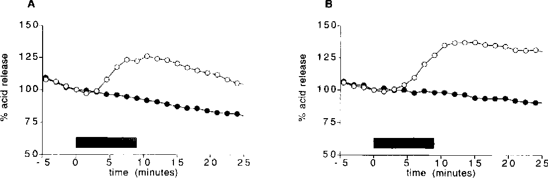 Figure 1 from Screening for novel drug effects with a