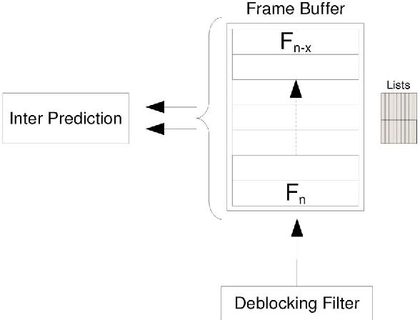 Figure 2 from Methodology and optimizing of multiple frame
