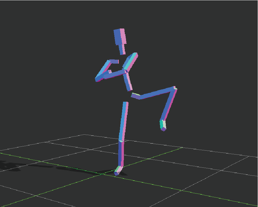 Figure 2 from The open online repository of karate motion capture
