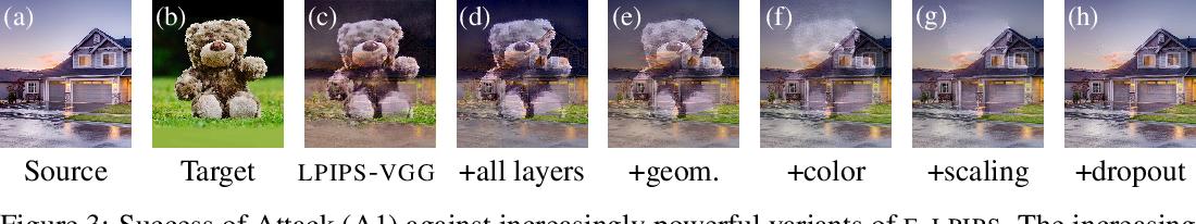 Figure 3 for E-LPIPS: Robust Perceptual Image Similarity via Random Transformation Ensembles