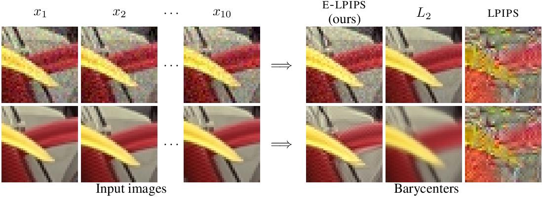 Figure 4 for E-LPIPS: Robust Perceptual Image Similarity via Random Transformation Ensembles