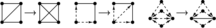 Figure 4 for On the Solvability of Viewing Graphs