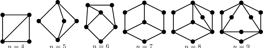 Figure 1 for On the Solvability of Viewing Graphs