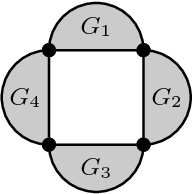 Figure 2 for On the Solvability of Viewing Graphs