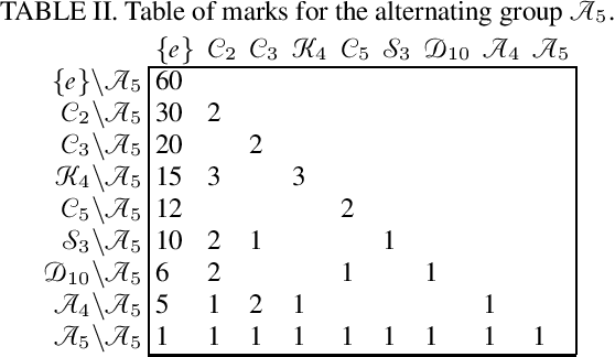 Figure 2 for Universal Equivariant Multilayer Perceptrons