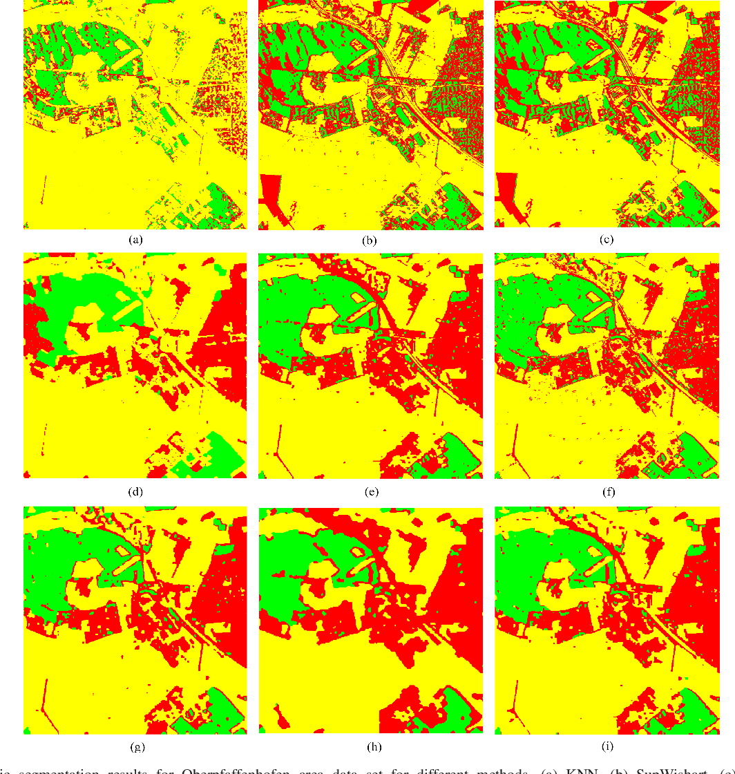 Figure 2 for Polarimetric SAR Image Semantic Segmentation with 3D Discrete Wavelet Transform and Markov Random Field