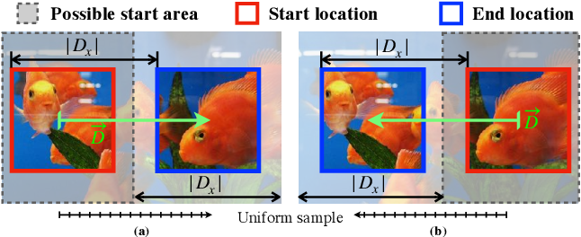 Figure 3 for Self-supervised Motion Learning from Static Images