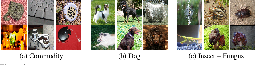 Figure 2 for Towards Good Practices for Efficiently Annotating Large-Scale Image Classification Datasets