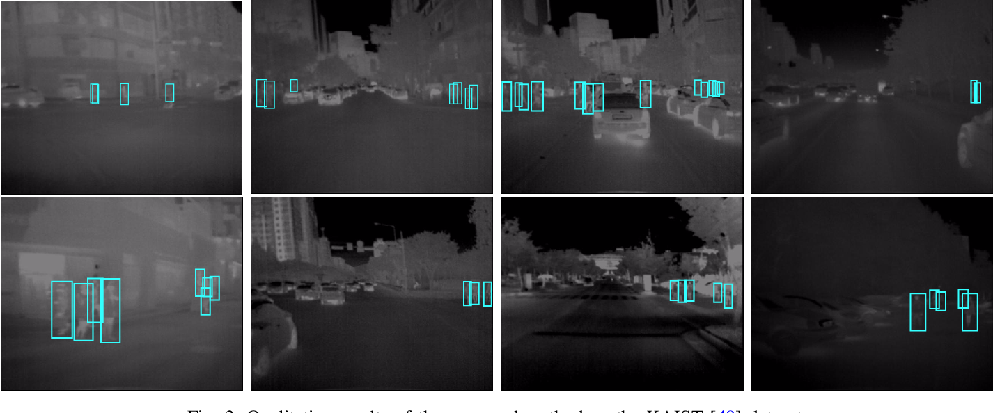 Figure 3 for Spatio-Contextual Deep Network Based Multimodal Pedestrian Detection For Autonomous Driving
