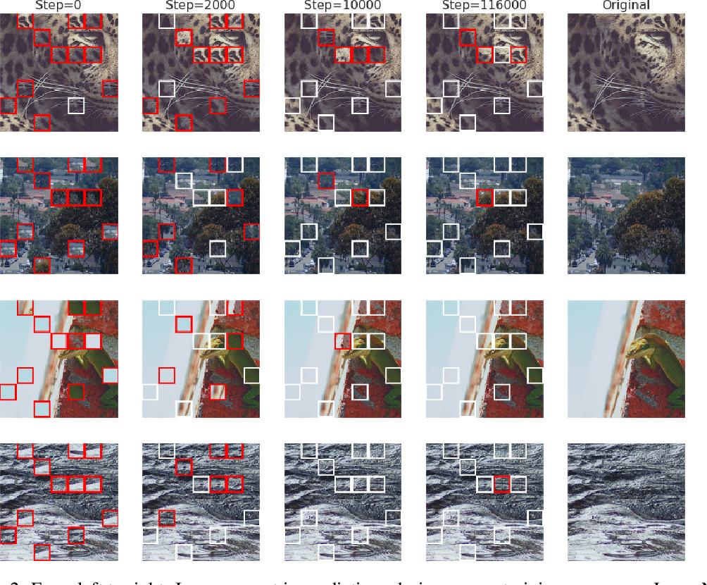 Figure 3 for Selfie: Self-supervised Pretraining for Image Embedding