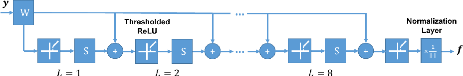 Figure 1 for Fiber Orientation Estimation Guided by a Deep Network