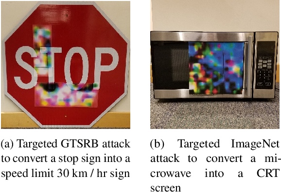 Figure 1 for Query-Efficient Physical Hard-Label Attacks on Deep Learning Visual Classification