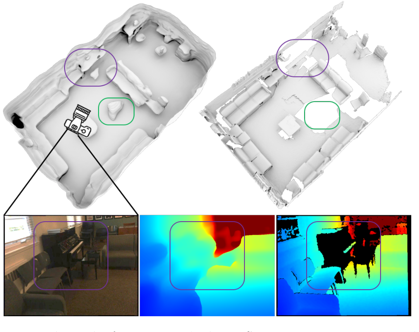 Figure 1 for Atlas: End-to-End 3D Scene Reconstruction from Posed Images