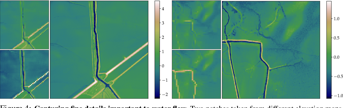 Figure 4 for Physics-Aware Downsampling with Deep Learning for Scalable Flood Modeling