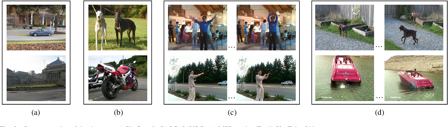Figure 2 for Feature and Region Selection for Visual Learning