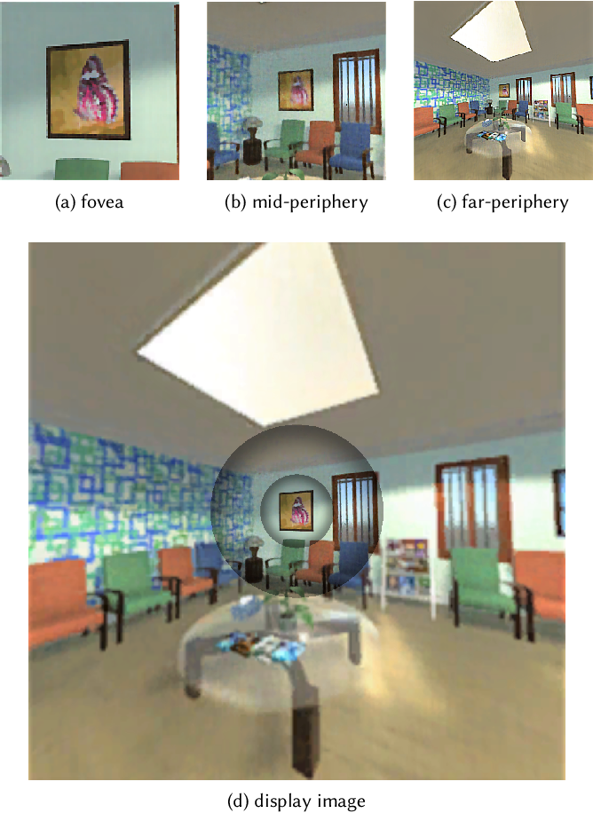 Figure 4 for Foveated Neural Radiance Fields for Real-Time and Egocentric Virtual Reality