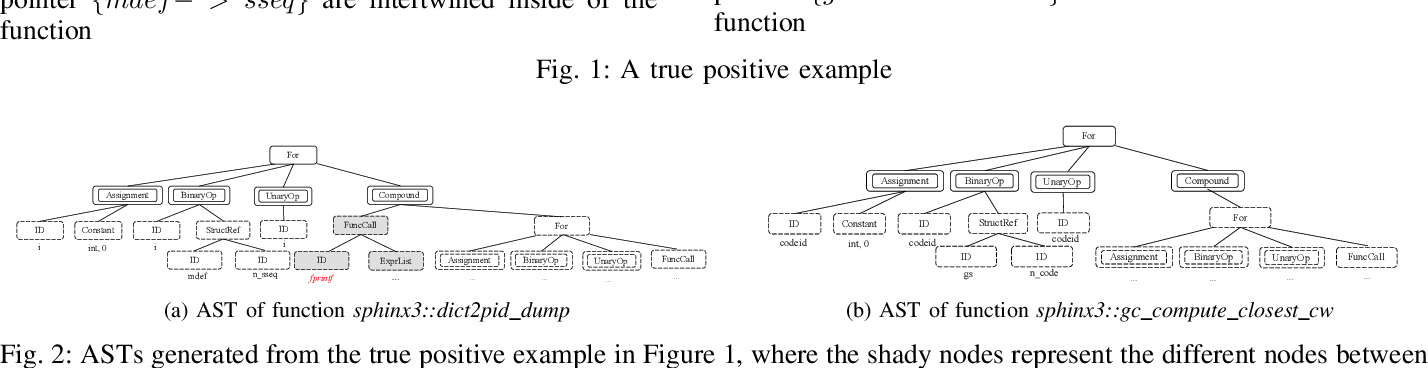 Figure 1 for Twin-Finder: Integrated Reasoning Engine for Pointer-related Code Clone Detection