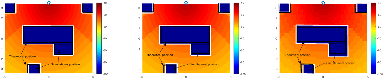 Figure 4 for SLARM: Simultaneous Localization and Radio Mapping for Communication-aware Connected Robot