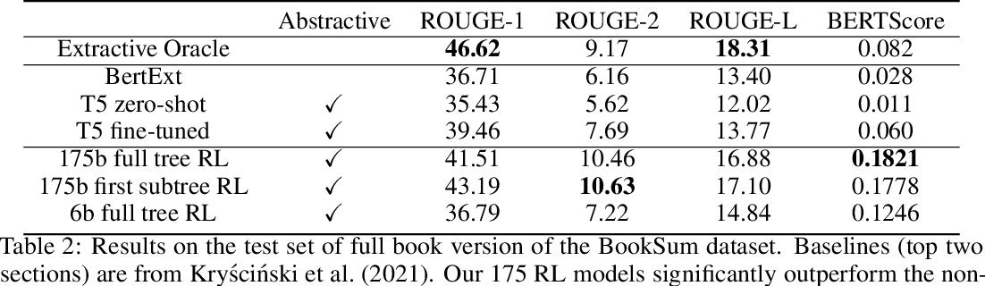 Figure 3 for Recursively Summarizing Books with Human Feedback
