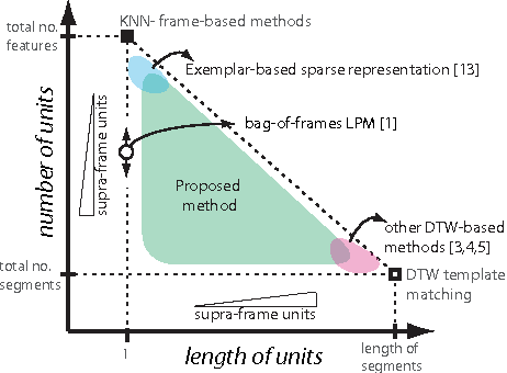 Figure 3 from Latent perceptual mapping with data-driven variable ...
